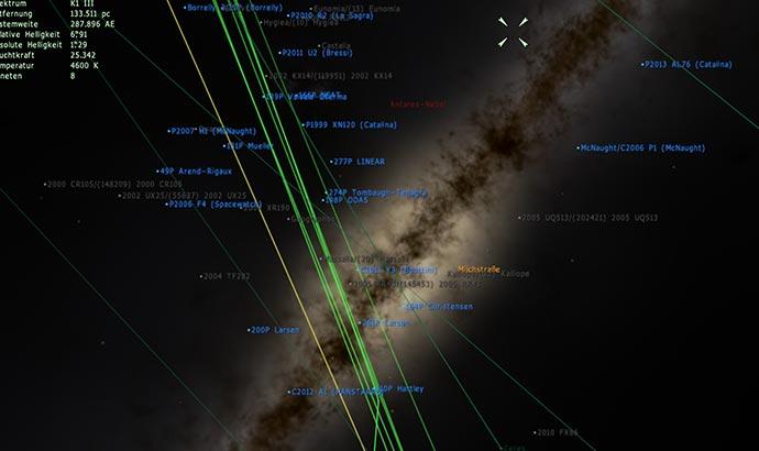 Weltall Simulator Zürich